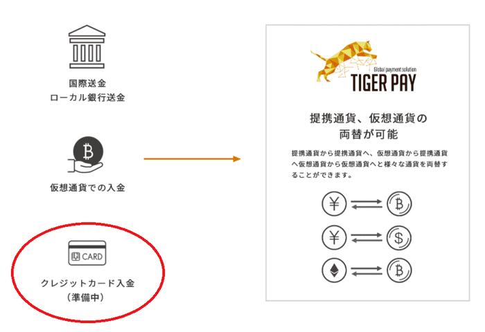 タイガーペイの画像